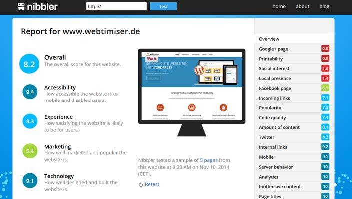 nibbler webseiten report