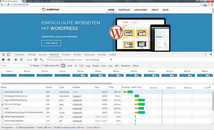 Wordpress performance testen tools amp plugins wp agentur webtimiser