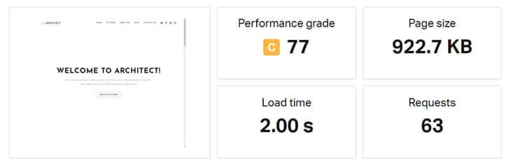 All-Inkl. Speed Test Pingdom