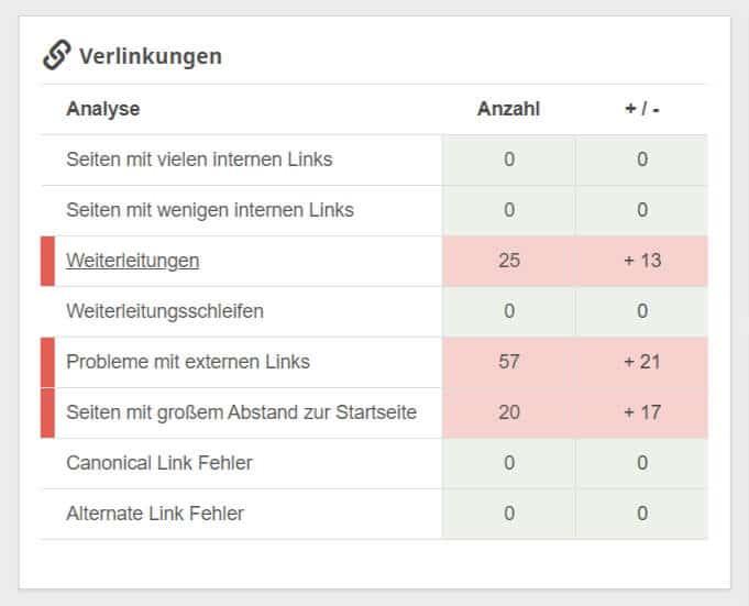 Seobility report defekte Links