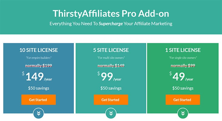 ThirstyAffiliates Pro Add-on