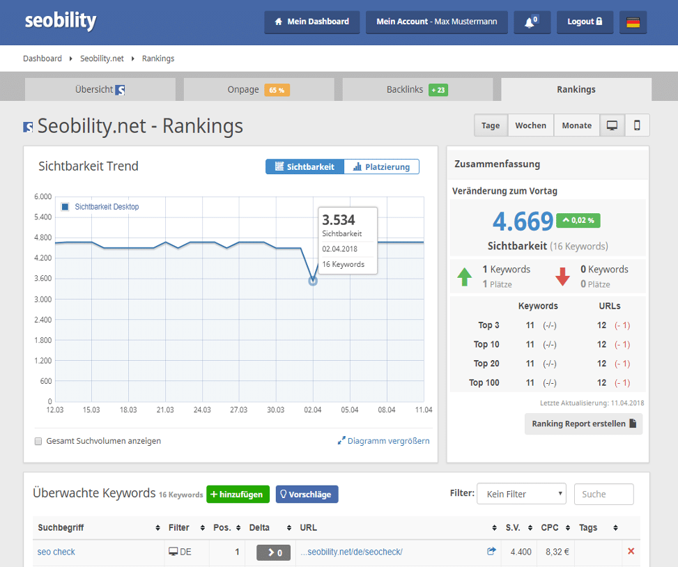 seobility keyword ranking monitor