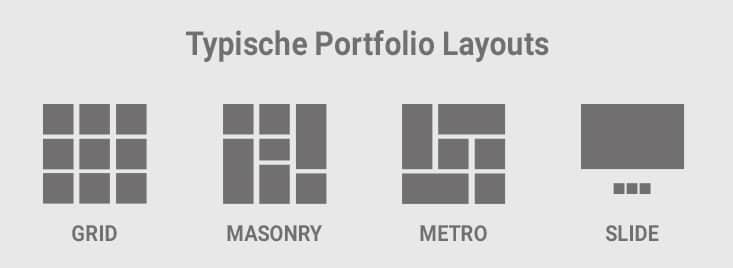 4 typische Portfolio Layouts - schematische Illustration